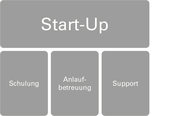 Start-Up | Customer Care